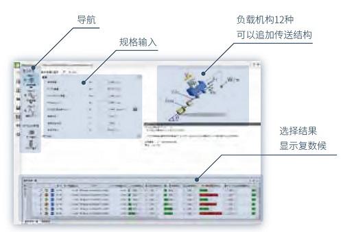 全新三菱E800系列網絡型變頻器上市(圖13)