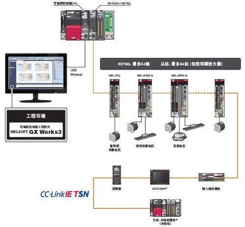 三菱全新MR-J5系列伺服系統開始銷售(圖4)