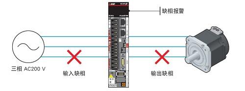 三菱全新MR-J5系列伺服系統開始銷售(圖7)
