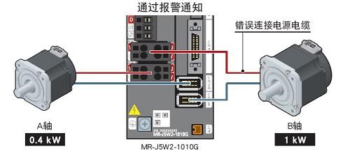 三菱全新MR-J5系列伺服系統開始銷售(圖8)