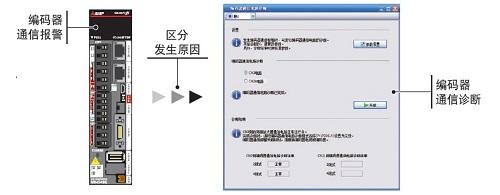 三菱全新MR-J5系列伺服系統開始銷售(圖9)