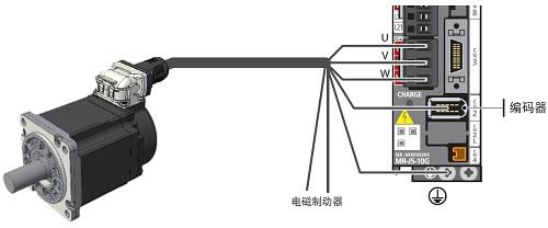 三菱全新MR-J5系列伺服系統開始銷售(圖13)