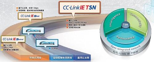 三菱全新MR-J5系列伺服系統開始銷售(圖16)