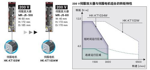 三菱全新MR-J5系列伺服系統開始銷售(圖21)