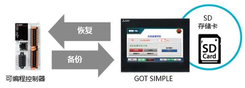 GOT SIMPLE系列人機界面全新升級(圖11)
