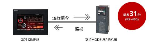 GOT SIMPLE系列人機界面全新升級(圖13)