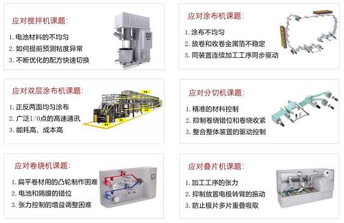 案例 | 三菱電機解決方案服務鋰電池制造全流程(圖7)